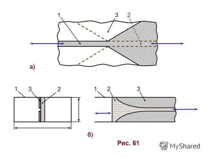а)а) Рис. 61 б)б) 213 1 2 3123