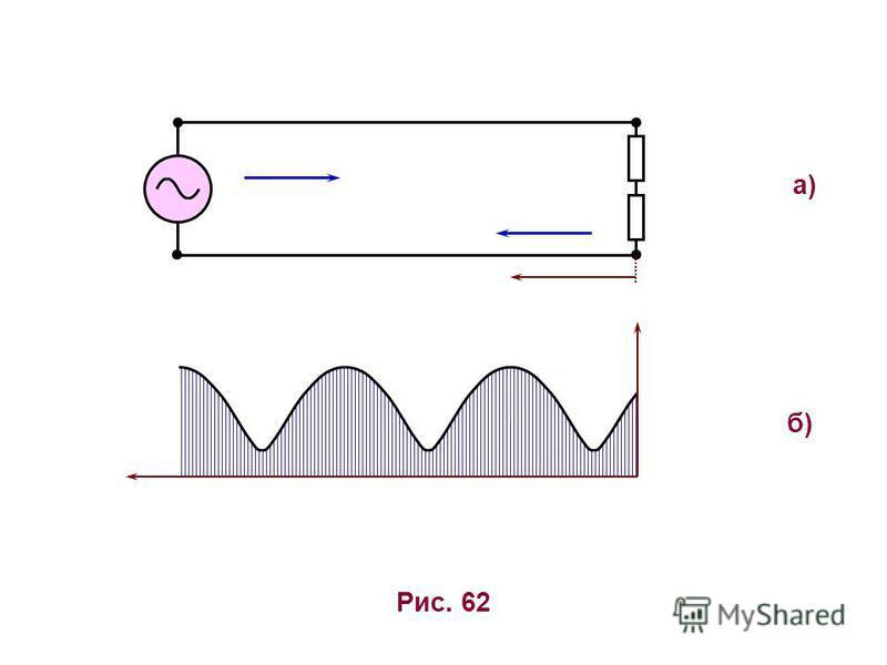 Рис. 62 а) б)б)