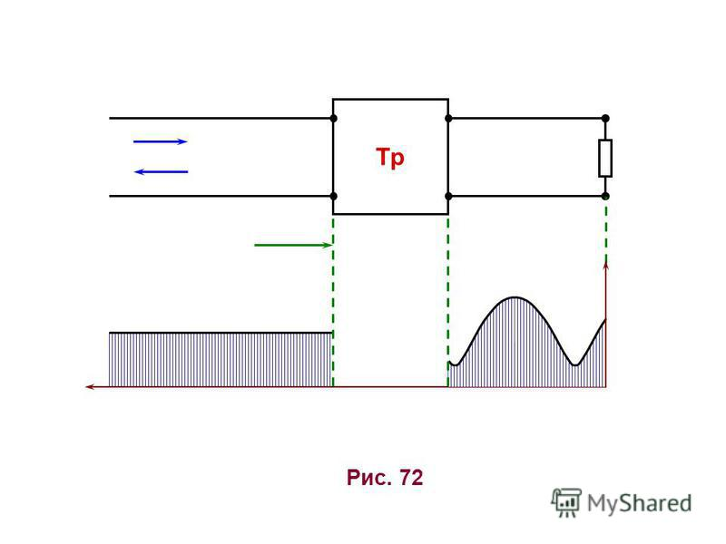 Рис. 72 Тр