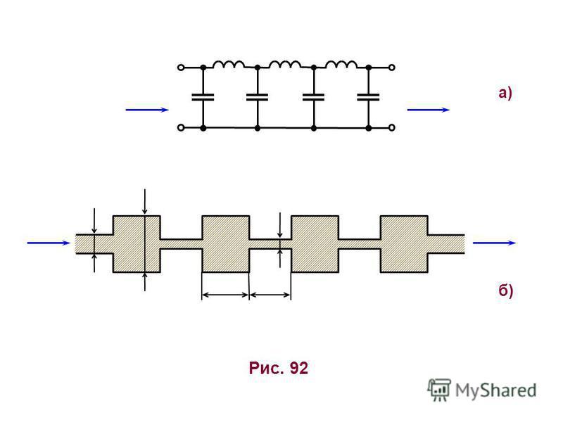 Рис. 92 а)а) б)б)