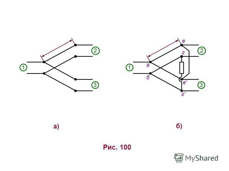 б)б) Рис. 100 а)а) 3 2 1 в г а в'в' г'г' б 3 2 1