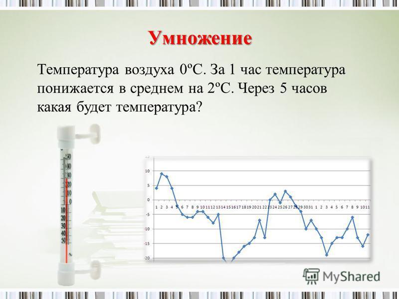 Умножение Температура воздуха 0ºС. За 1 час температура понижается в среднем на 2ºС. Через 5 часов какая будет температура?