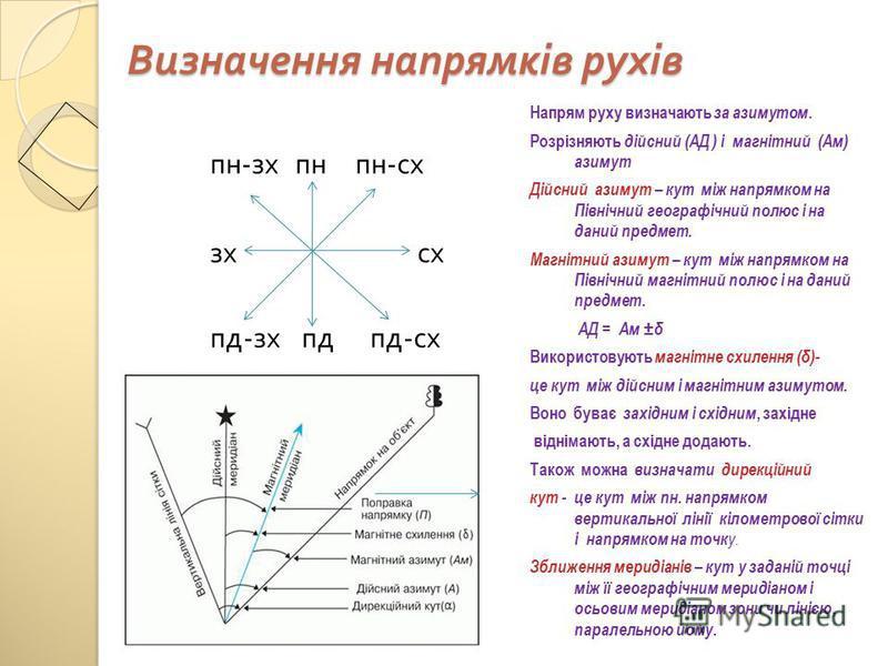 Визначення напрямків рухів пн - зх пн пн - сх зх сх пд - зх пд пд - сх Напрям руху визначають за азимутом. Розрізняють дійсний (АД ) і магнітний (Ам) азимут Дійсний азимут – кут між напрямком на Північний географічний полюс і на даний предмет. Магніт