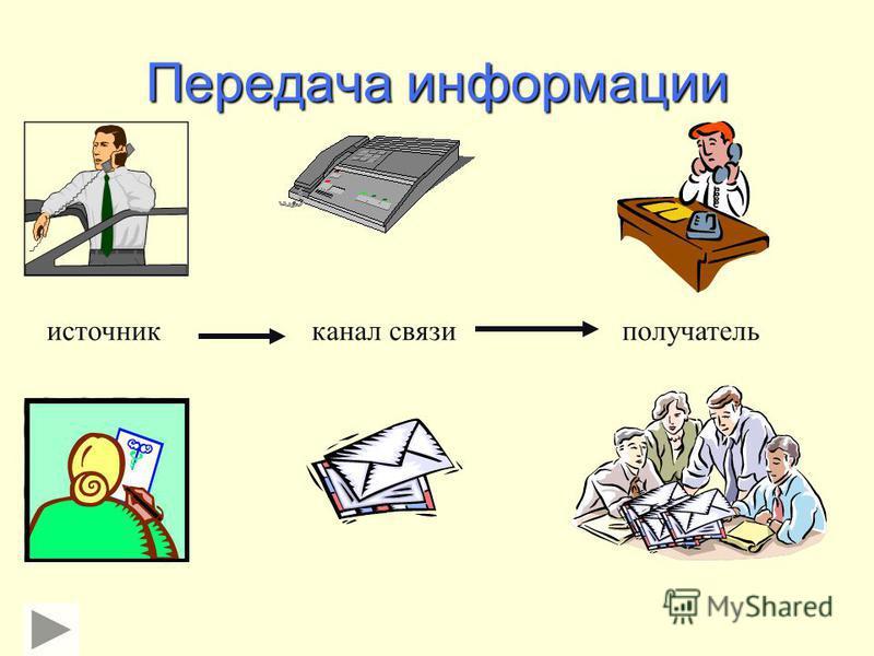 Передача информации источник канал связи получатель