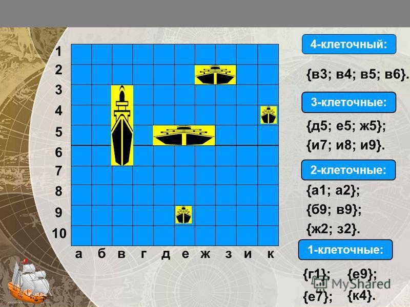 1 2 3 4 5 6 7 8 9 10 а б в г д е ж з и к 4-клеточный: {в 3; в 4; в 5; в 6}. 3-клеточные: {д 5; е 5; ж 5}; {и 7; и 8; и 9}. 2-клеточные: {а 1; а 2}; {б 9; в 9}; {ж 2; з 2}. 1-клеточные: {г 1}; {е 7}; {е 9}; {к 4}.