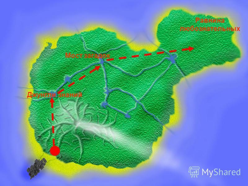 Джунгли знаний Равнина любознательных Мост загадок