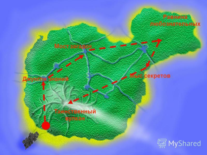 Джунгли знаний Равнина любознательных Мост загадок Мыс секретов Таинственный вулкан