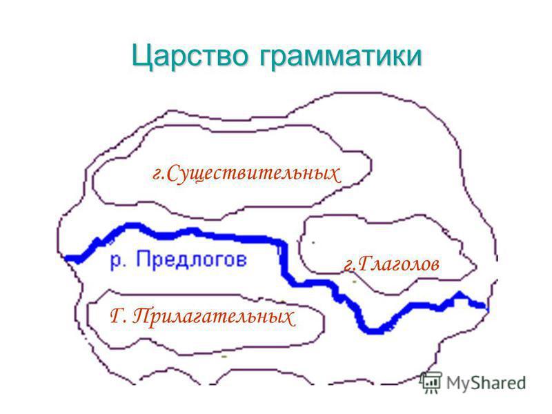 Царство грамматики г.Существительных Г. Прилагательных г.Глаголов