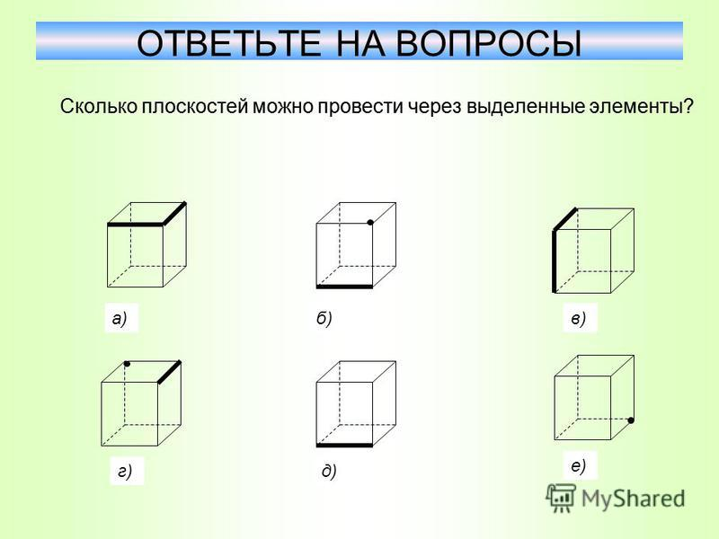 ОТВЕТЬТЕ НА ВОПРОСЫ Сколько плоскостей можно провести через выделенные элементы? а)б)в) г)д) е) Сколько плоскостей можно провести через выделенные элементы?