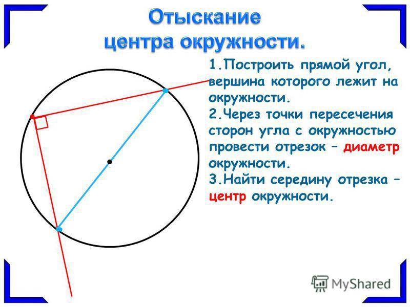 1. Построить прямой угол, вершина которого лежит на окружности. 2. Через точки пересечения сторон угла с окружностью провести отрезок – диаметр окружности. 3. Найти середину отрезка – центр окружности.