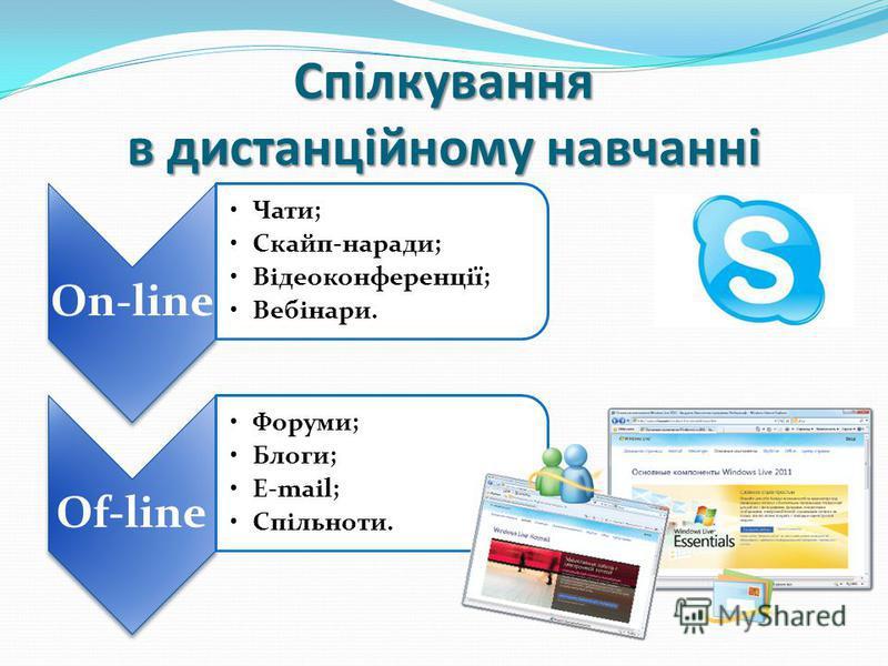 Спілкування в дистанційному навчанні On-line Чати; Скайп-наради; Відеоконференції; Вебінари. Of-line Форуми; Блоги; E-mail; Спільноти.