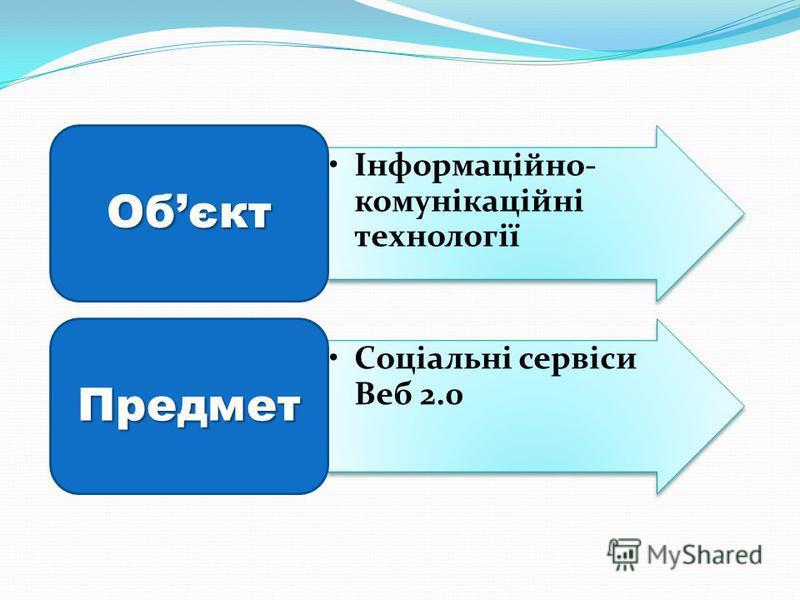 Інформаційно- комунікаційні технології Обєкт Соціальні сервіси Веб 2.0 Предмет