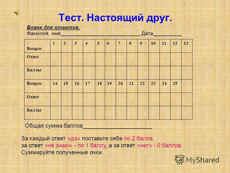 Тест. Настоящий друг. Бланк для ответов. Фамилия, имя____________________________ Дата__________ Вопрос 12345678910111213 Ответ Баллы Вопрос 141516171819202122232425 Ответ Баллы Общая сумма баллов______________________ За каждый ответ «да» поставьте