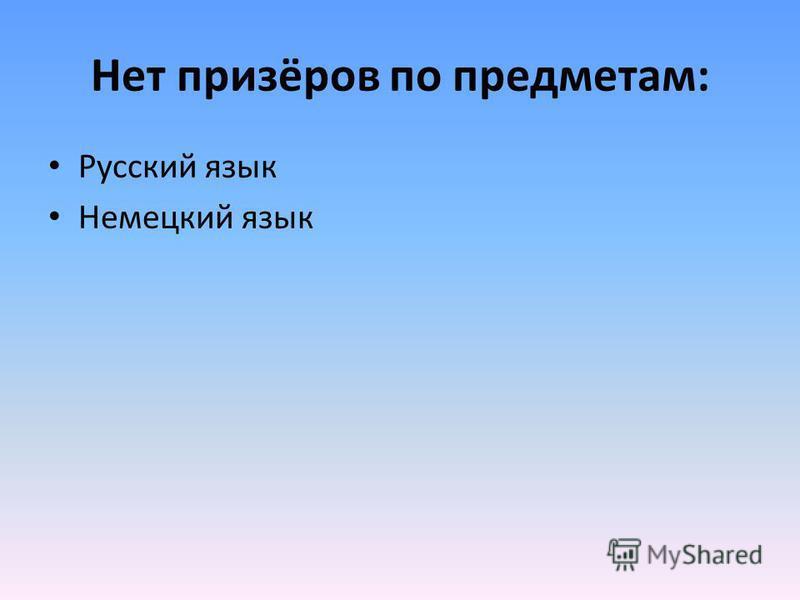 Нет призёров по предметам: Русский язык Немецкий язык