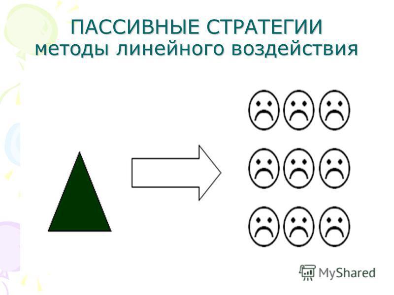 ПАССИВНЫЕ СТРАТЕГИИ методы линейного воздействия
