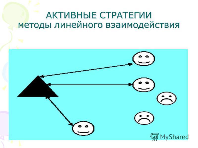 АКТИВНЫЕ СТРАТЕГИИ методы линейного взаимодействия