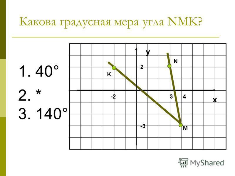 Какова градусная мера угла NMK? 1. 40° 2. * 3. 140° y x M 4 3 N 2 -3 -2-2 K