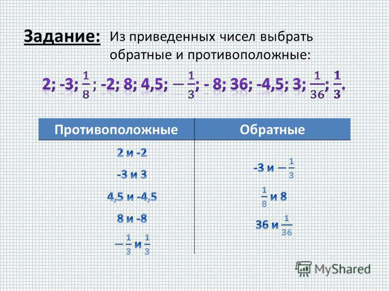 Задание: Из приведенных чисел выбрать обратные и противоположные: Противоположные Обратные