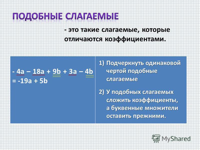 - это такие слагаемые, которые отличаются коэффициентами. - 4a – 18a + 9b + 3a – 4b = -19a + 5b 1)Подчеркнуть одинаковой чертой подобные слагаемые 2)У подобных слагаемых сложить коэффициенты, а буквенные множители оставить прежними.