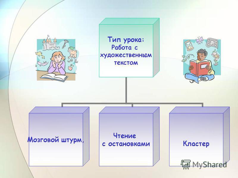 Тип урока: Работа с художественным текстом Мозговой штурм, Чтение с остановками Кластер