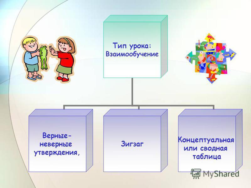Тип урока: Взаимообучение Верные- неверные утверждения, Зигзаг Концептуальная или сводная таблица