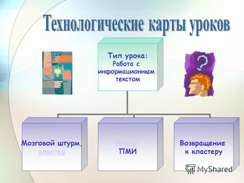 Тип урока: Работа с информационным текстом Мозговой штурм, кластер Инсерт ПМИ Возвращение к кластеру