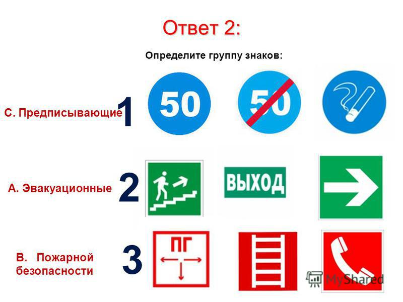 Определите группу знаков: А. Эвакуационные Ответ 2: B. Пожарной безопасности С. Предписывающие 1 2 3