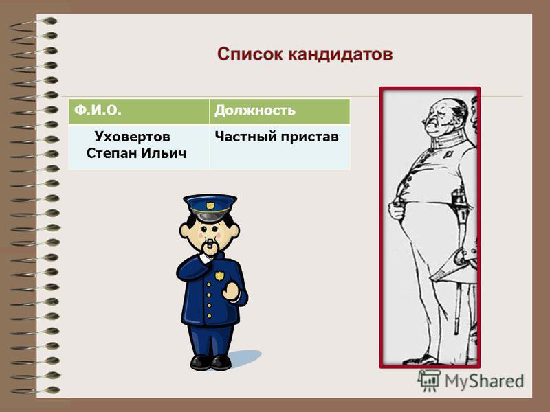 Ф.И.О.Должность Уховертов Степан Ильич Частный пристав