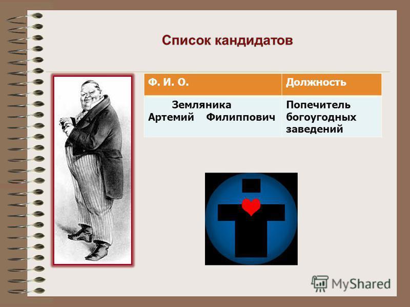 Ф. И. О.Должность Земляника Артемий Филиппович Попечитель богоугодных заведений