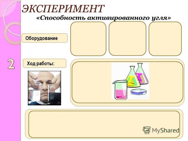 ЭКСПЕРИМЕНТ «Способность активированного угля» Оборудование Ход работы: Мерный стакан Уксусная кис- лота (раствор) Активирован- ный уголь 1. В мерный стакан налейте 10 мл раствора уксусной кислоты. 2. Поместите в раствор 1 таблетку активированного уг