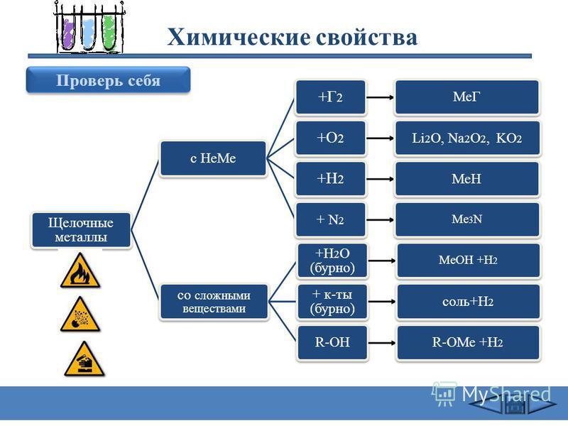 Фотография Описание минерала Химический состав MgCl 2 ·KCl·6H 2 O Цвет Красный, желтый, белый, бесцветный Плотность 1,6 г/см 3 Твердость 1,5 Вкус Жгучий соленый Карналит