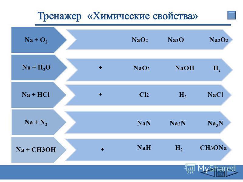 1. Предложил назвать калий от арабского «алкали» - щелочь И. Арфведсон Г.Деви Й. Берцеллиус 2. В ряду от лития к францию атомный радиус: уменьшается не изменяется увеличивается 3. Степень окисления щелочных металлов равна: +1 -1 +2 4. Цвет пламени, в