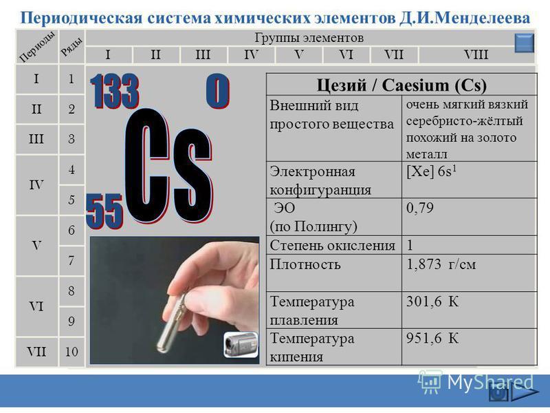 Периодическая система химических элементов Д.И.Менделеева Группы элементов IIIIIIVIIIIVVVIVII II I III VII VI V IV 2 1 3 4 5 6 7 Периоды Ряды 9 8 10 Руби́дий / Rubidium (Rb) Внешний вид простого вещества Серебристо-белый мягкий металл Электронная кон