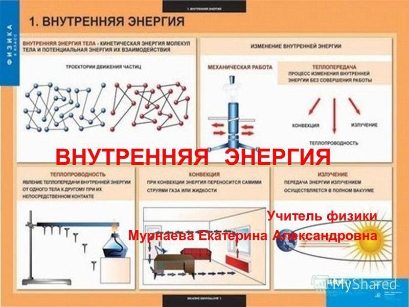 ВНУТРЕННЯЯ ЭНЕРГИЯ Учитель физики Мурнаева Екатерина Александровна