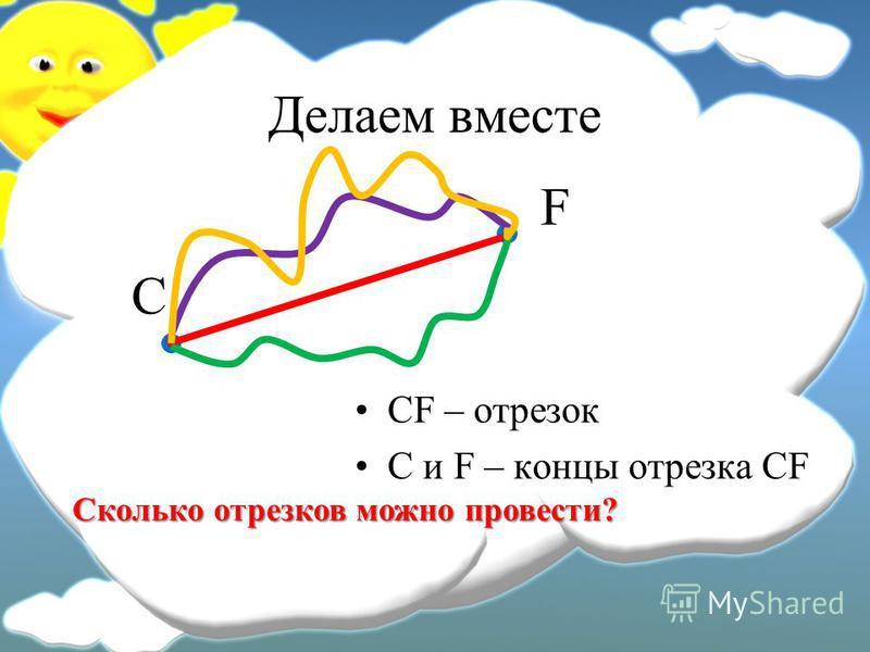 Делаем вместе С F CF – отрезок С и F – концы отрезка СF Сколько отрезков можно провести?