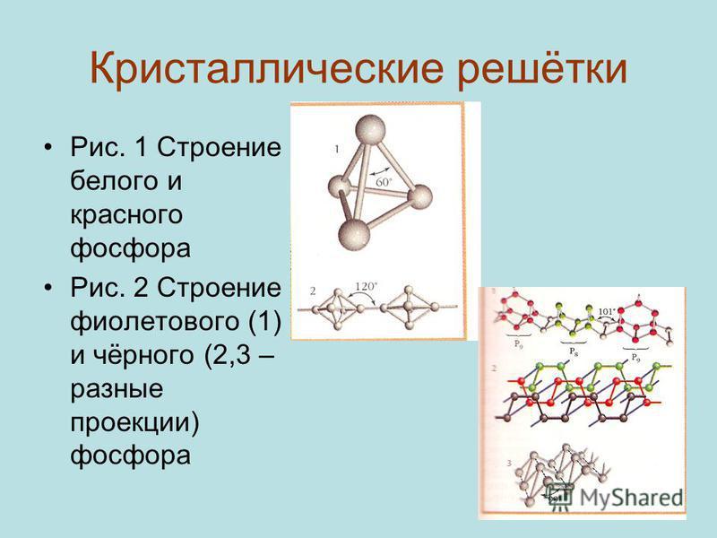 Кристаллические решётки Рис. 1 Строение белого и красного фосфора Рис. 2 Строение фиолетового (1) и чёрного (2,3 – разные проекции) фосфора