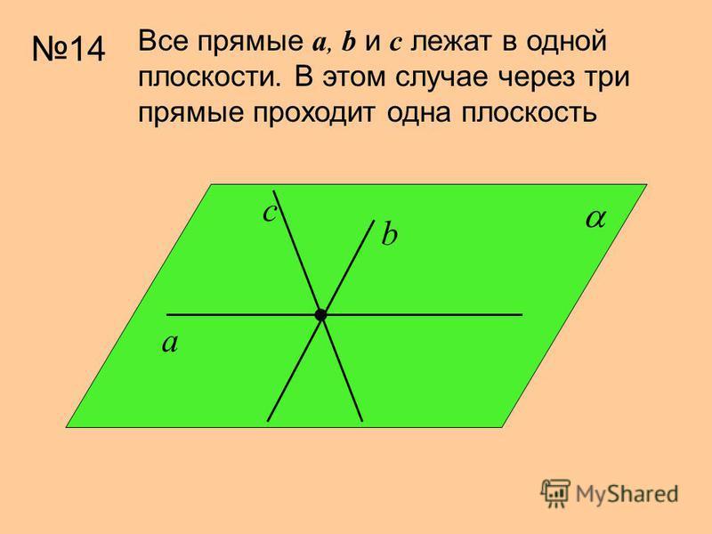 14 а b c Все прямые а, b и с лежат в одной плоскости. В этом случае через три прямые проходит одна плоскость