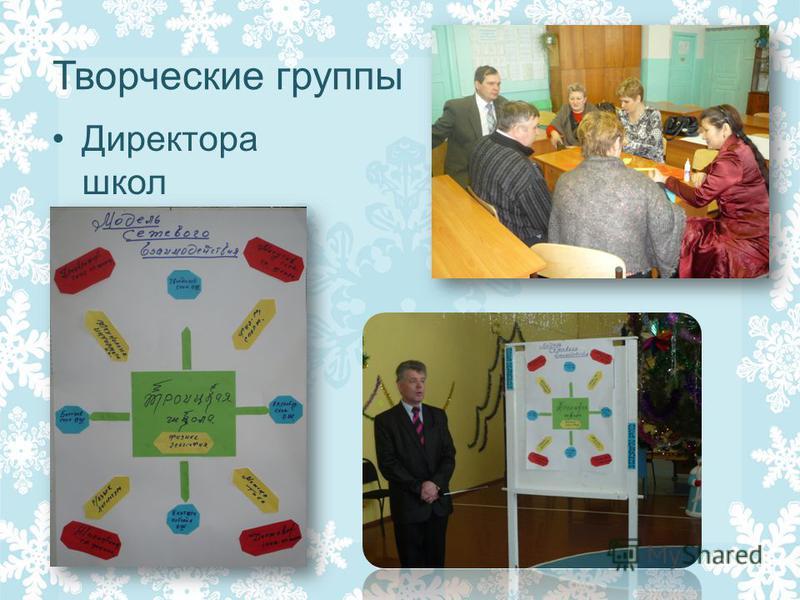 Творческие группы Директора школ