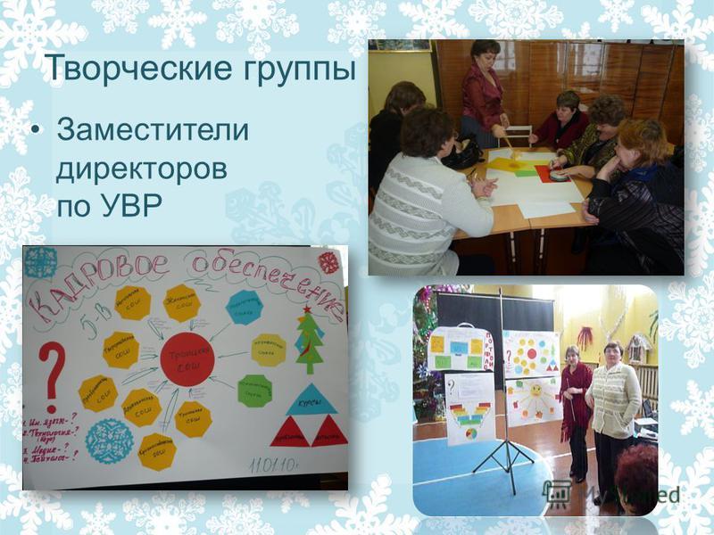 Творческие группы Заместители директоров по УВР