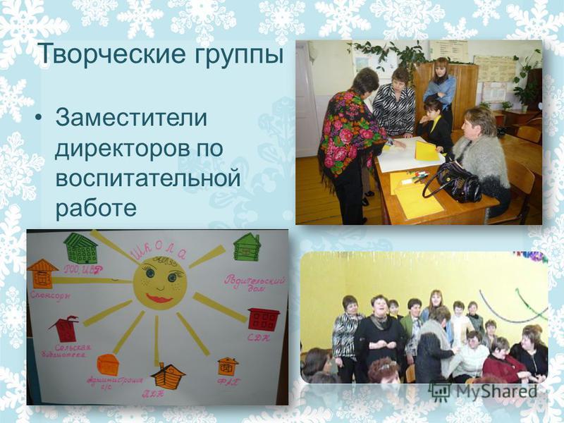 Творческие группы Заместители директоров по воспитательной работе