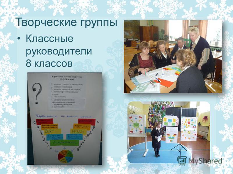Творческие группы Классные руководители 8 классов