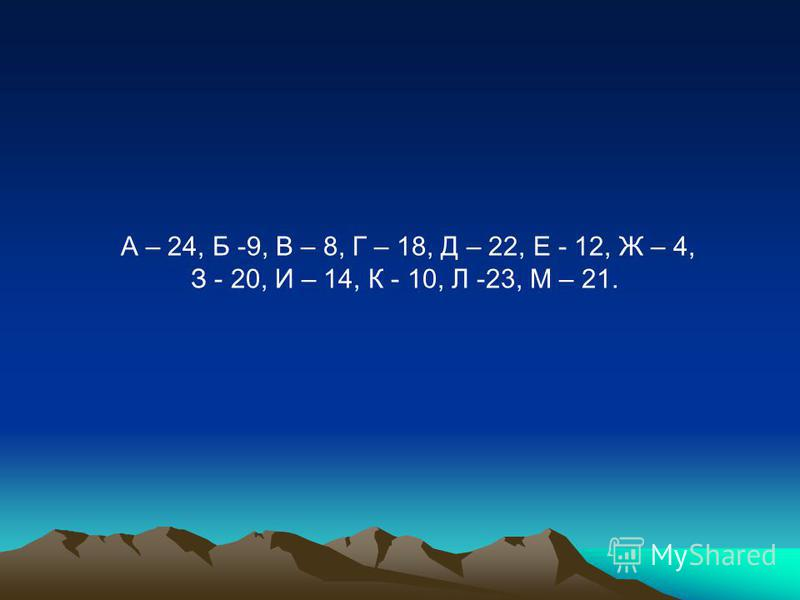 А – 24, Б -9, В – 8, Г – 18, Д – 22, Е - 12, Ж – 4, З - 20, И – 14, К - 10, Л -23, М – 21.