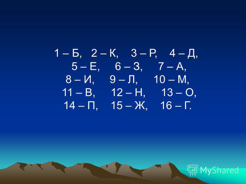 1 – Б, 2 – К, 3 – Р, 4 – Д, 5 – Е, 6 – З, 7 – А, 8 – И, 9 – Л, 10 – М, 11 – В, 12 – Н, 13 – О, 14 – П, 15 – Ж, 16 – Г.