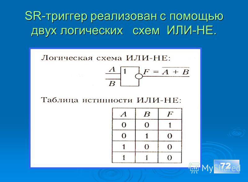 SR-триггер реализован с помощью двух логических схем ИЛИ-НЕ. 72