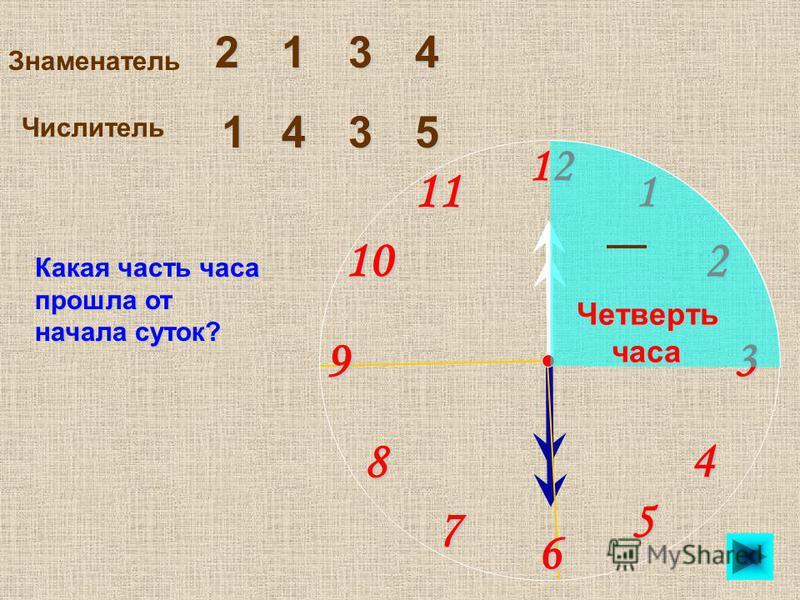 Знаменатель 231 Числитель 543 Какая часть часа прошла от начала суток? 1 2 9 61211 10 8 7 4 5 3 4 1 Четверть часа