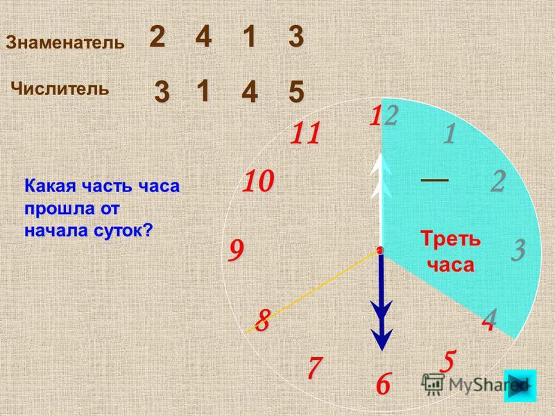 1 2 9 6 12 11 10 8 7 4 5 3 Знаменатель 214 Числитель 534 Какая часть часа прошла от начала суток? 3 1 Третьчаса