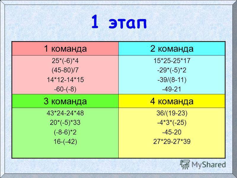 1 этап 1 команда 2 команда 25*(-6)*4 (45-80)/7 14*12-14*15 -60-(-8) 15*25-25*17 -29*(-5)*2 -39/(8-11) -49-21 3 команда 4 команда 43*24-24*48 20*(-5)*33 (-8-6)*2 16-(-42) 36/(19-23) -4*3*(-25) -45-20 27*29-27*39