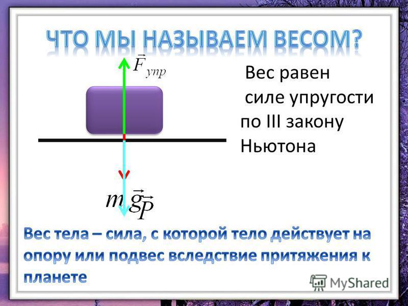 Вес равен силе упругости по III закону Ньютона