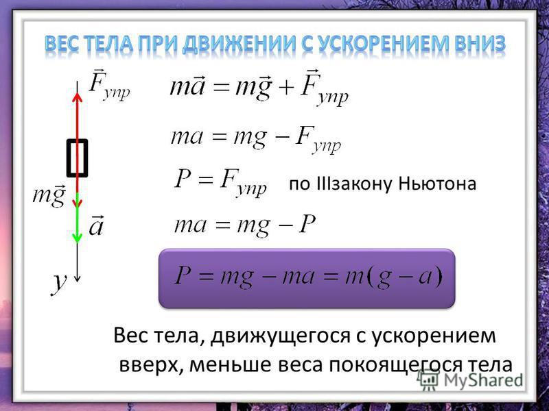 по IIIзакону Ньютона Вес тела, движущегося с ускорением вверх, меньше веса покоящегося тела