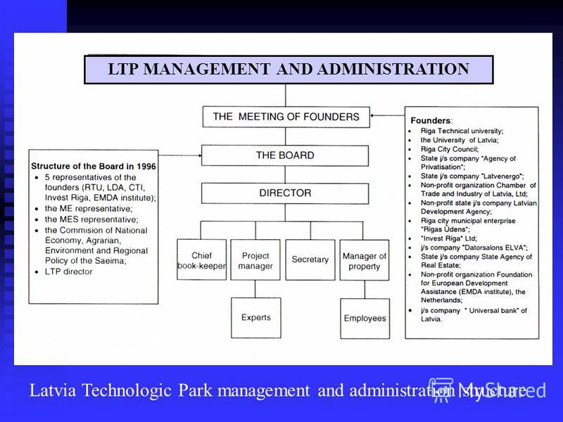 LTP MANAGEMENT AND ADMINISTRATION Latvia Technologic Park management and administration structure